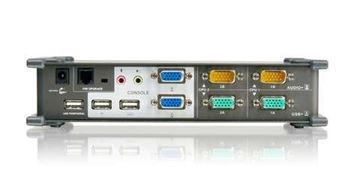 Picture of iogear 2-Port DUAL VIEW SWITCH W/AUDIO/USB